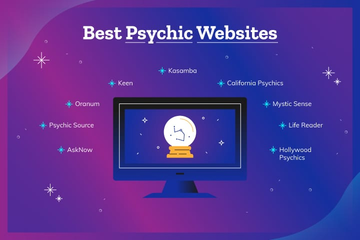 Where Is The Very Best Online Psychic Analyses?